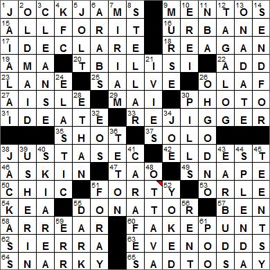 0605-15 New York Times Crossword Answers 5 Jun 15, Friday