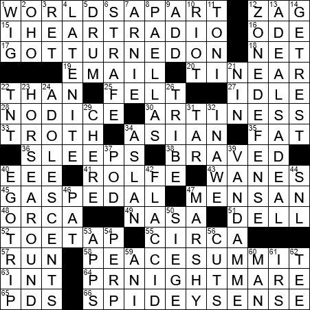 0909 17 New York Times Crossword Answers 9 Sep 17