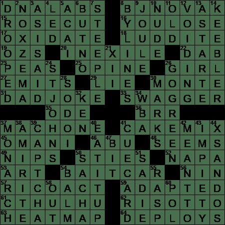 0223 18 Ny Times Crossword Answers 23 Feb 2018 Friday Nyxcrossword Com
