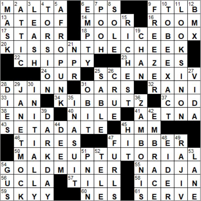 0323-18 NY Times Crossword Answers 23 Mar 2018, Friday