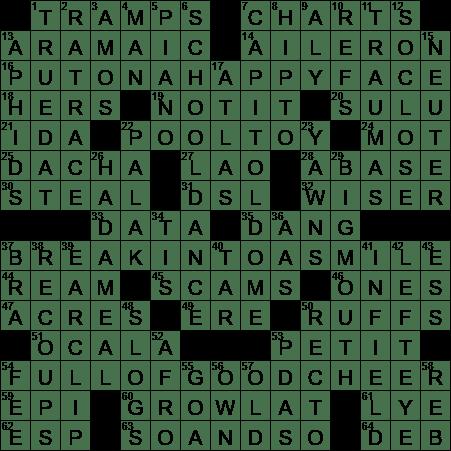 Bye Bye Birdie Song Crossword Clue Archives Nyxcrosswordcom