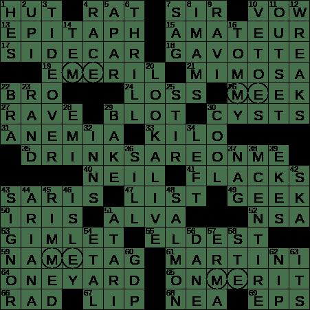 0611-18 NY Times Crossword Answers 11 Jun 2018, Monday