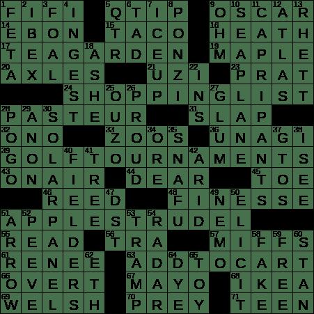 0625-18 NY Times Crossword Answers 25 Jun 2018, Monday