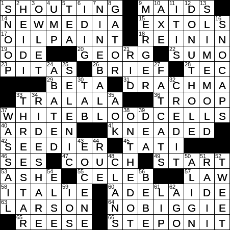 What all capital letters may indicate crossword clue