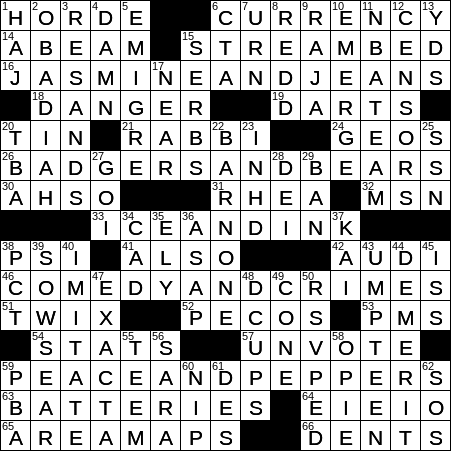 0228 19 Ny Times Crossword 28 Feb 19 Thursday Nyxcrossword Com