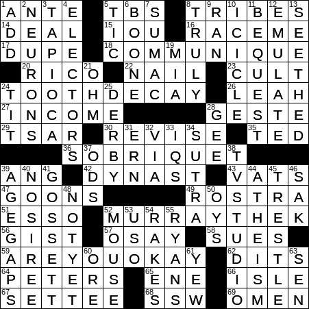 Bulletin crossword clue Archives - NYXCrossword com