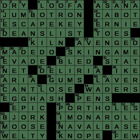 Scrubber crossword clue Archives - NYXCrossword com