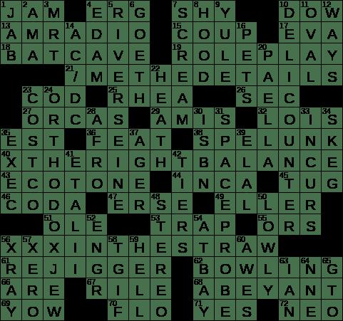 Meeting Goal Often Not Achieved Crossword Clue Archives Laxcrossword Com