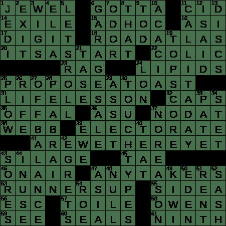 0417 20 Ny Times Crossword 17 Apr 20 Friday Nyxcrossword Com