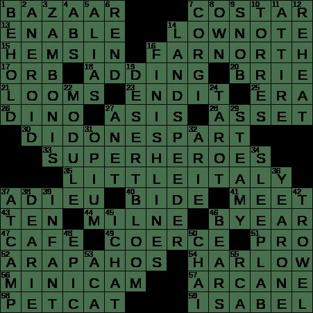 0508 20 Ny Times Crossword 8 May 20 Friday Nyxcrossword Com