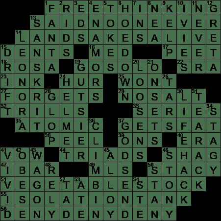 0502 20 Ny Times Crossword 2 May 20 Saturday Nyxcrossword Com