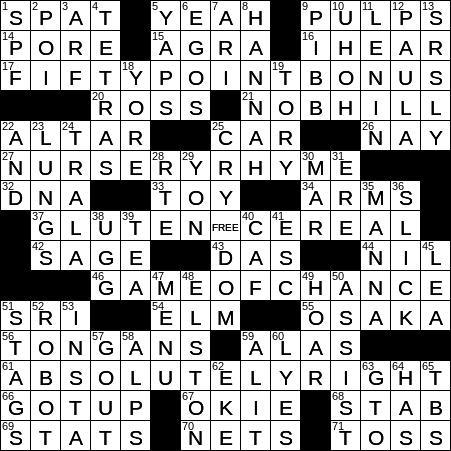 0514 20 Ny Times Crossword 14 May 20 Thursday Nyxcrossword Com