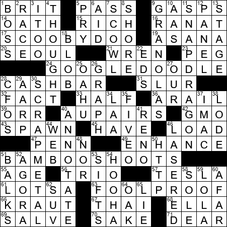 0615 20 Ny Times Crossword 15 Jun 20 Monday Nyxcrossword Com