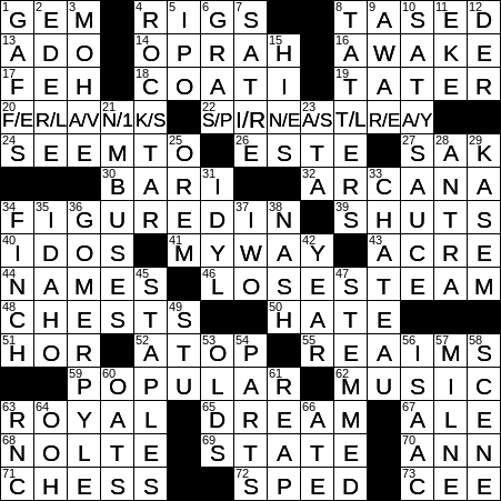 0611 20 Ny Times Crossword 11 Jun 20 Thursday Nyxcrossword Com