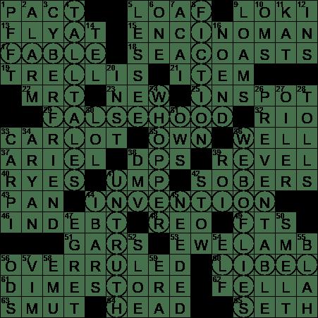 0728 20 Ny Times Crossword 28 Jul 20 Tuesday Nyxcrossword Com