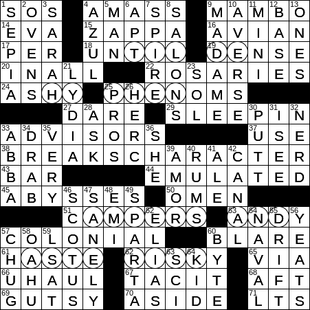 Banks Hole In The Wall Crossword Clue A Pictures Of Hole 2018